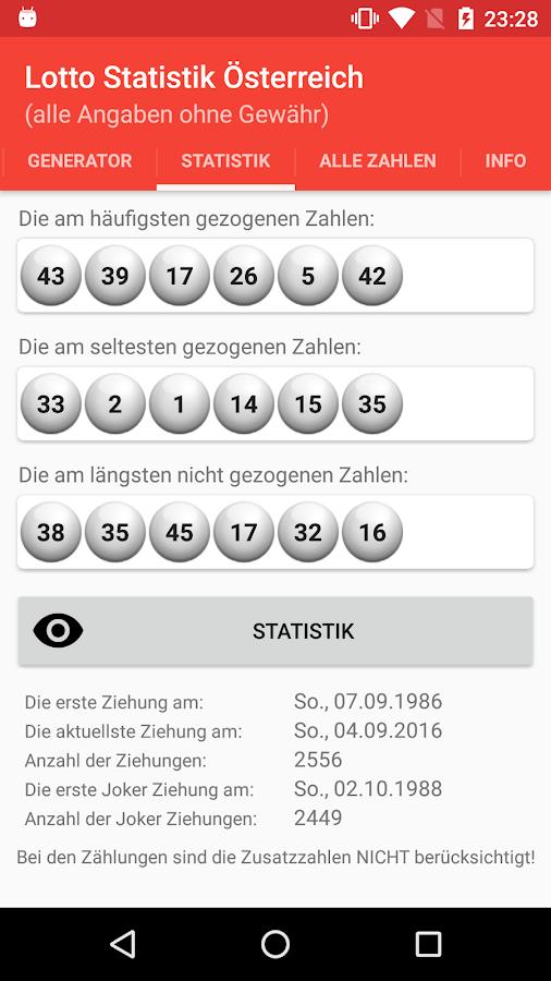 lotto österreich zahlen