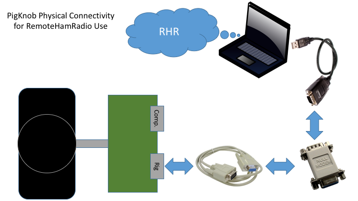 RHR_Physical_Connectivity.png