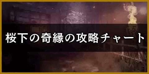 鎌 サブ 仁王 2 薙刀