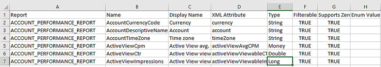 ETL Your AdWords Data to a Data Warehouse - Analytics Canvas