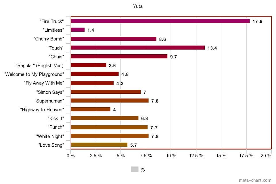 meta-chart (24)
