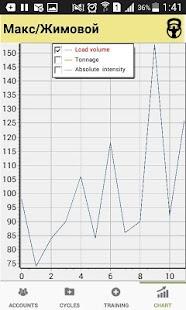 PersTrainer - náhled