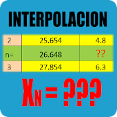 Interpolacion de Datos Lineal