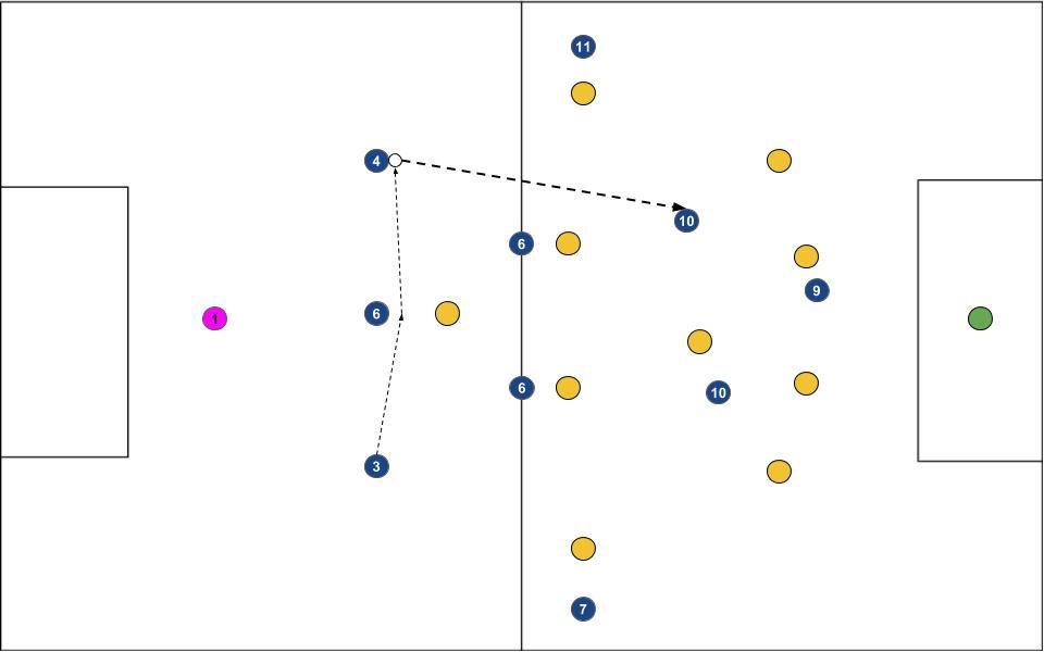 State Titles diagrams.jpg