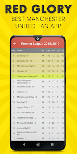 Red Glory - Manchester United Fan App by The Fans
