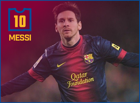 Lionel Messi HD Wallpaper Theme