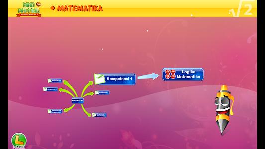 Mind Mapping Materi UN SMA-IPA screenshot 3