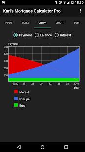 Karl's Mortgage Calculator Pro - náhled