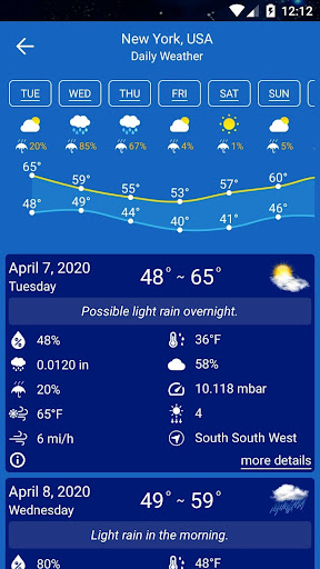 Weather Forecast screenshot 13