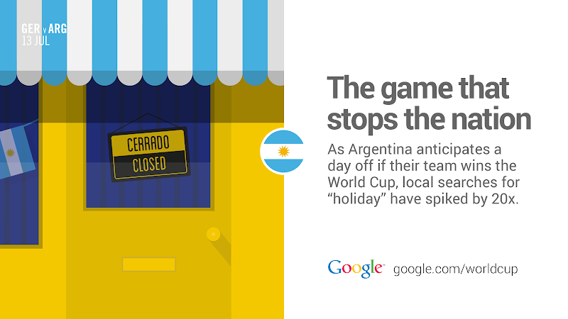 Photo: Argentina prepares to party. #GERvsARG #GoogleTrends http://goo.gl/Fxad0A