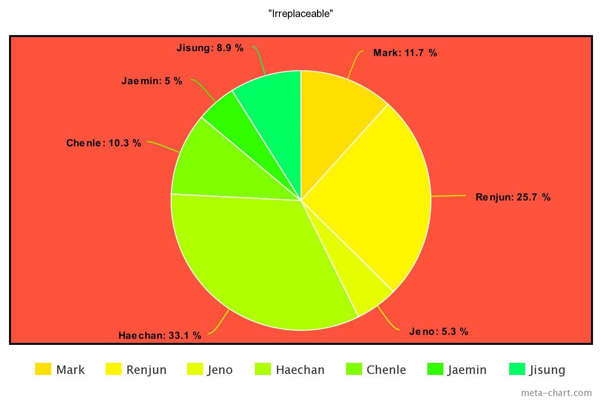 meta-chart - 2021-05-10T180615.718