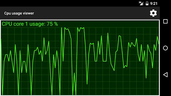 CPU usage viewer