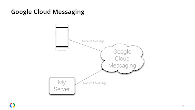 Photo: Replace background polling with real-time updates transmitted to your device directly from your server when new data is available, via the Google Cloud Messaging servers.