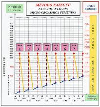 Photo: ESPAÑOL: Método fazsufu - Experimentación micro orgásmica femenina. ENGLISH: Method fazsufu - Micro female orgasmic experimentation. CHINO: Fazsufu 方法 - 實驗微型性高潮女人. ÁRABE: Fazsufu الأسلوب - امرأة هزة الجماع الصغير