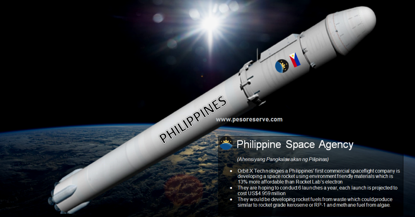 OrbitX started the developing a Space Rocket with the Philippines' Space Agency