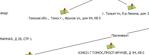 СхемаПарсингАдресов1.png