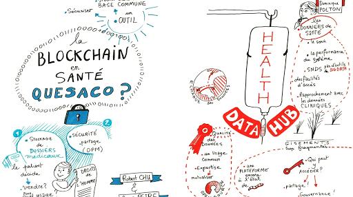 Capture visuelle sur le Blockchain et le Health Data Hub