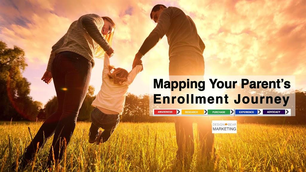 Parent Enrollment Journey