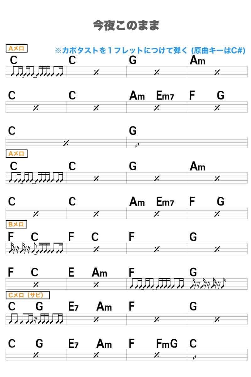 【練習用コード楽譜】あいみょん「今夜このまま」 /ギター初心者(入門者)向け簡単スコアの楽譜1