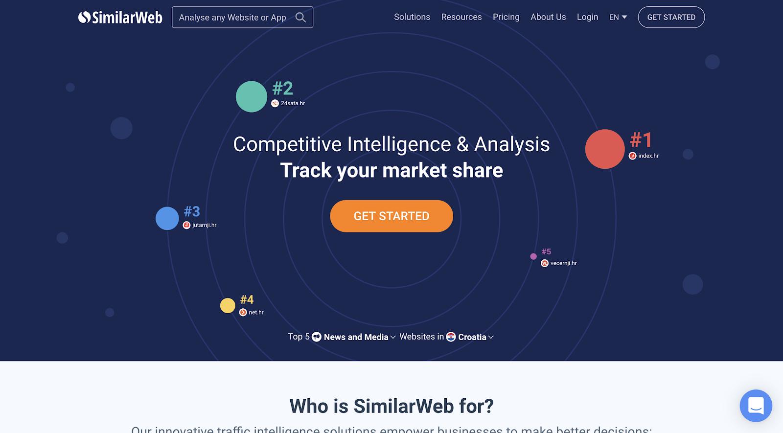 SimilarWeb competitive analysis