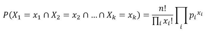 Multinomial Naive Bayes