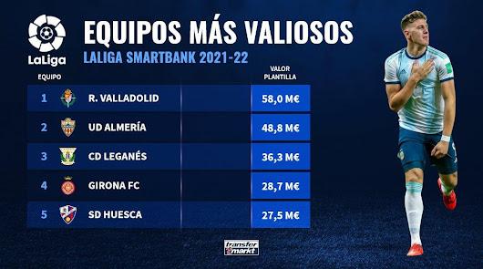 ¡Más millones para el Almería!