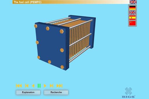 Fuel cell PEMFC 01