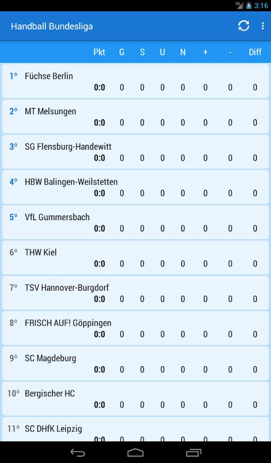 livescore handball bundesliga