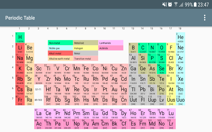 Periodic table of elements on google play reviews stats periodic table of elements android app screenshot urtaz Images