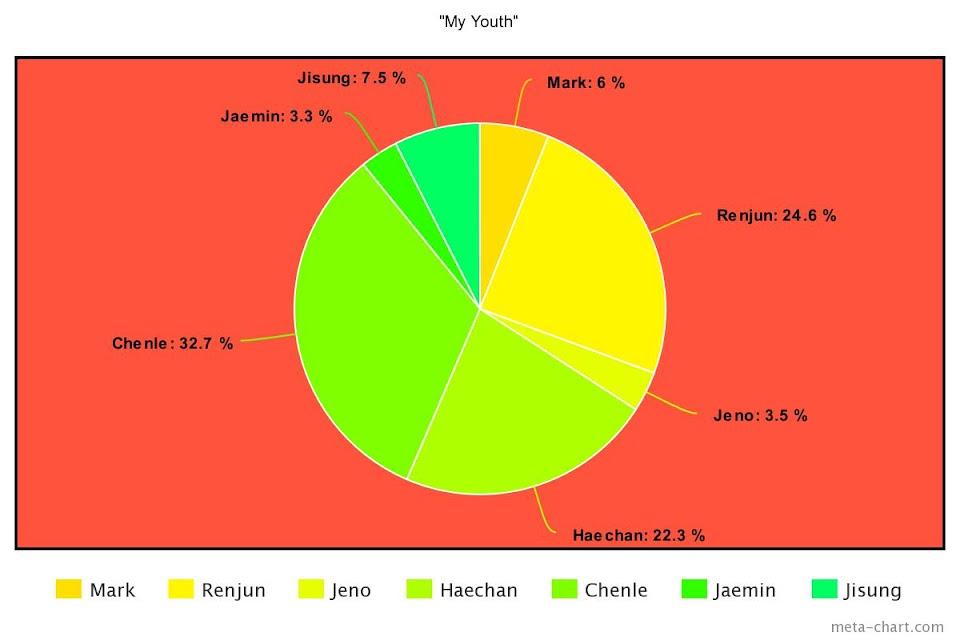 meta-chart - 2021-05-10T175908.610