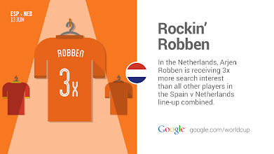 Photo: Further proof Arjen Robben doubles as a rockstar in his homeland. Find more #WorldCup insights from search on google.com/worldcup.  #GoogleTrends