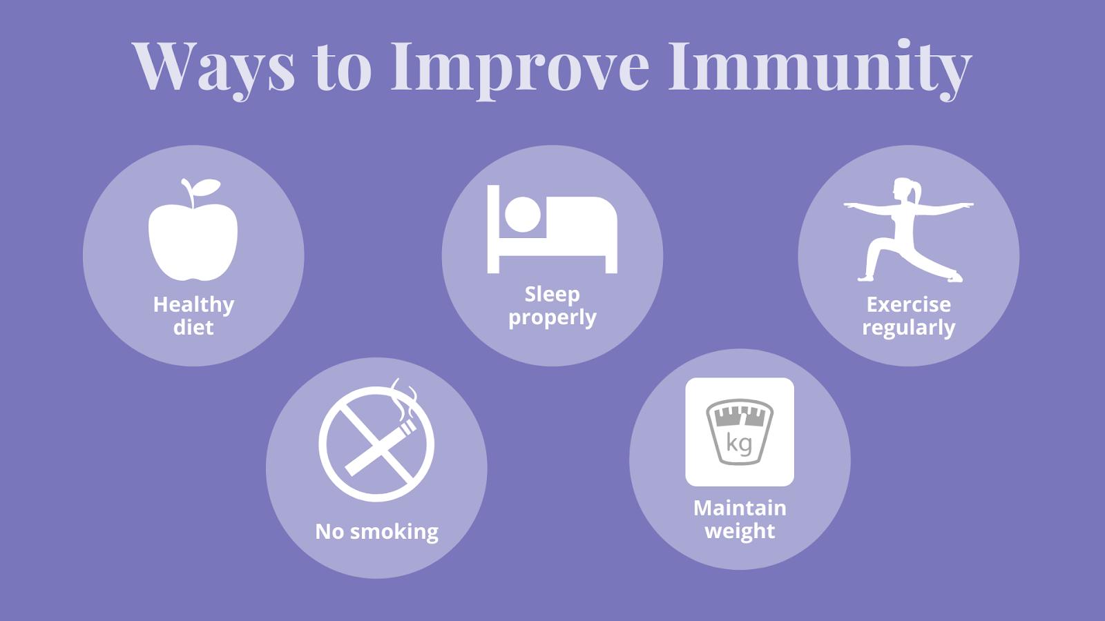 Immunity- A deep study   Aadvik Foods & Products Pvt. Ltd.