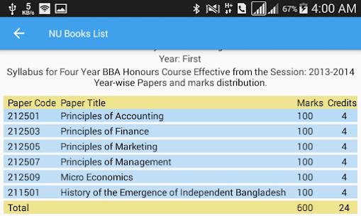 National University Books List 7