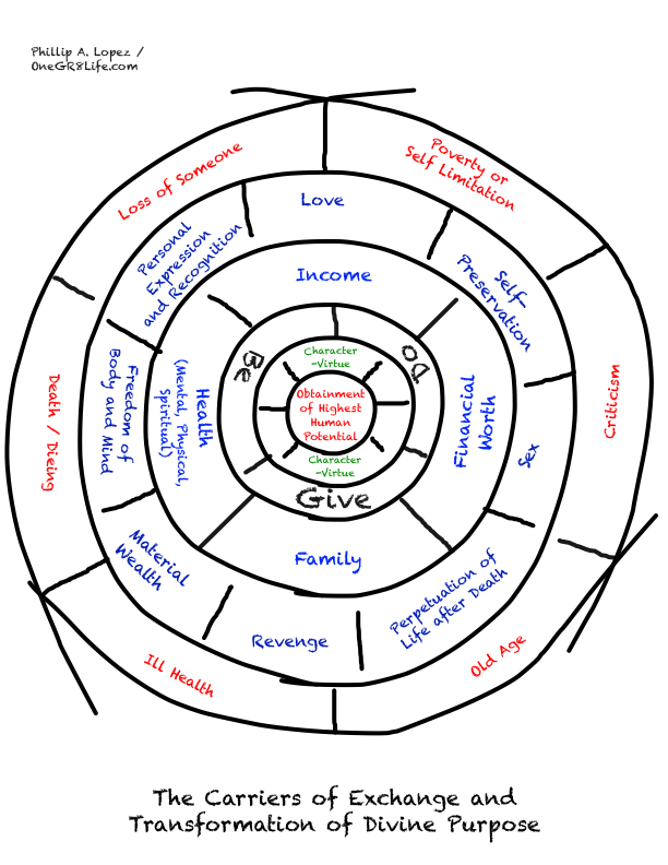 06 28 15 - Energy Flow of Obtainment.pdf_page_8_of_10.png