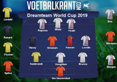 Dit is ons dreamteam van het WK vrouwenvoetbal
