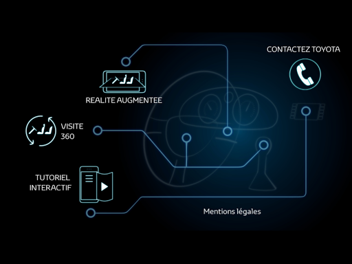 玩免費遊戲APP|下載Toyota RAV4 Interactive Guide app不用錢|硬是要APP