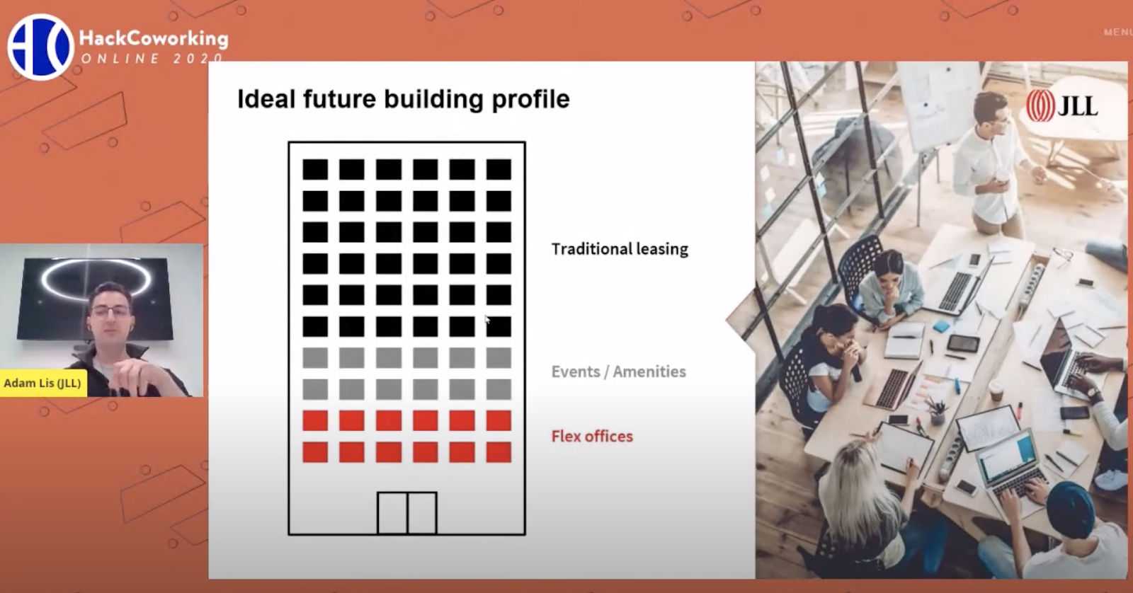 what will the future of office building look like?
