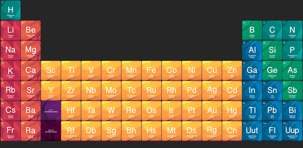 Periodic table 2018 apk download comthriodictable2018 periodic table 2018 apk urtaz Image collections
