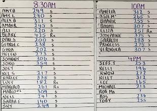 Photo: 28 Jul - 9 Min Up Ladder - Dip, Clean (60/40). 3 Min Rest. 9 Min Up Ladder - PullUp, Dumbbell Push Jerk (20/15). 3 Min Rest. 9 Min Up Ladder - V-Sit, KettleBell Swing (32/24)