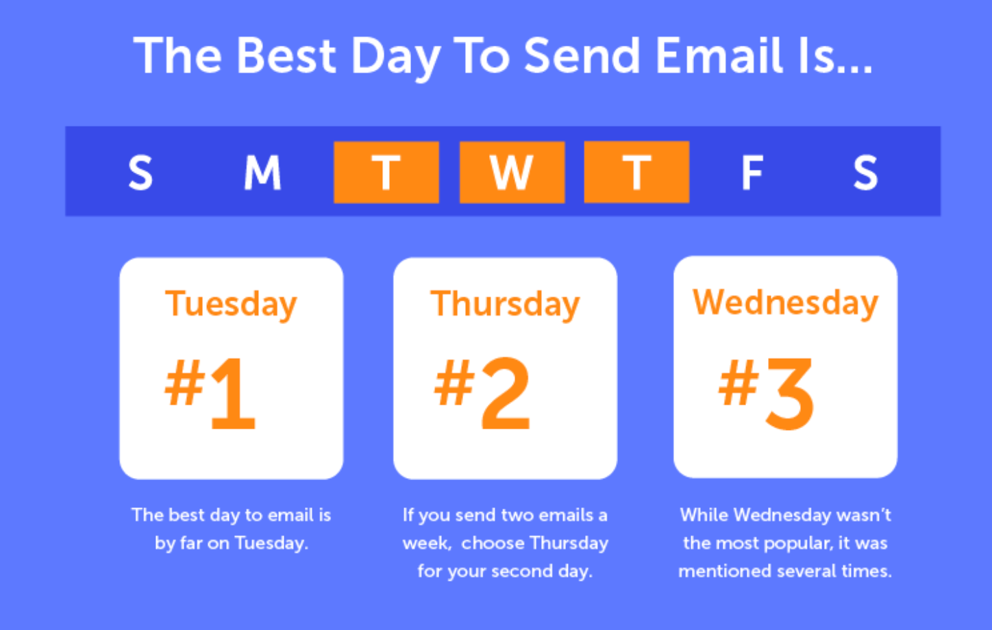 sales tips - best day to send email