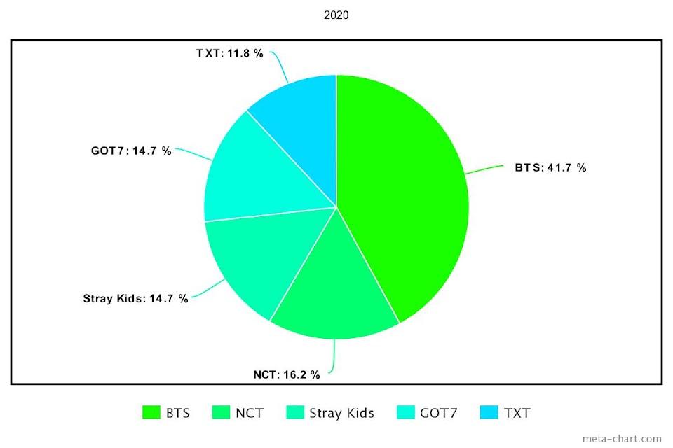 meta-chart - 2021-03-10T194013.069