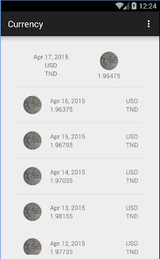 Tunisia Currency