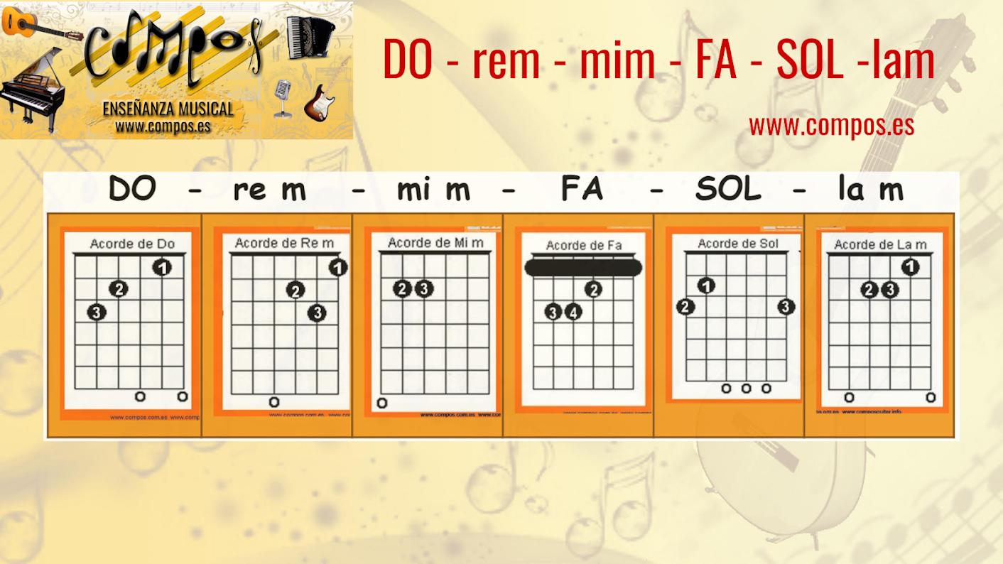 https://sites.google.com/site/composguitar/acordes-secuencias/aprende-el-paso-de-un-acorde-a-otro/do-rem-mim-fa-sol-lam