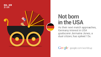 Photo: Goalscorer Jermaine Jones is on the tip of everyone's tongue, especially if they are voice searching from Germany. #GoogleTrends