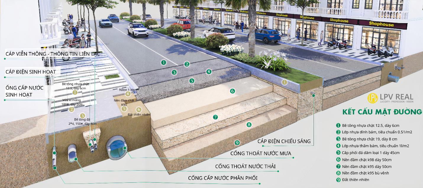 kết cấu hạ tầng dự án hưng định city