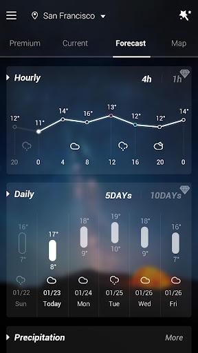 GO Weather Forecast & Widgets Screenshot