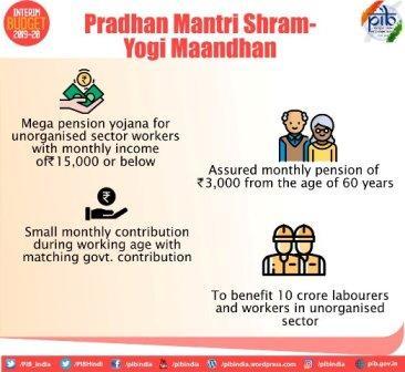 Image result for PM SYM