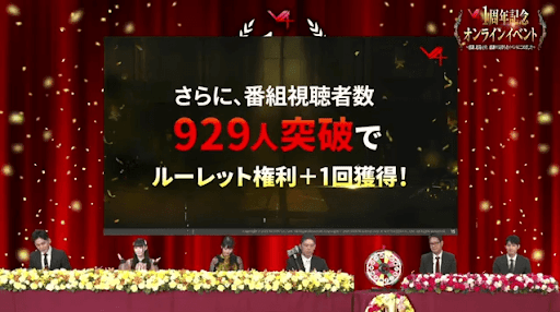 番組視聴者数929人到達で抽選数追加