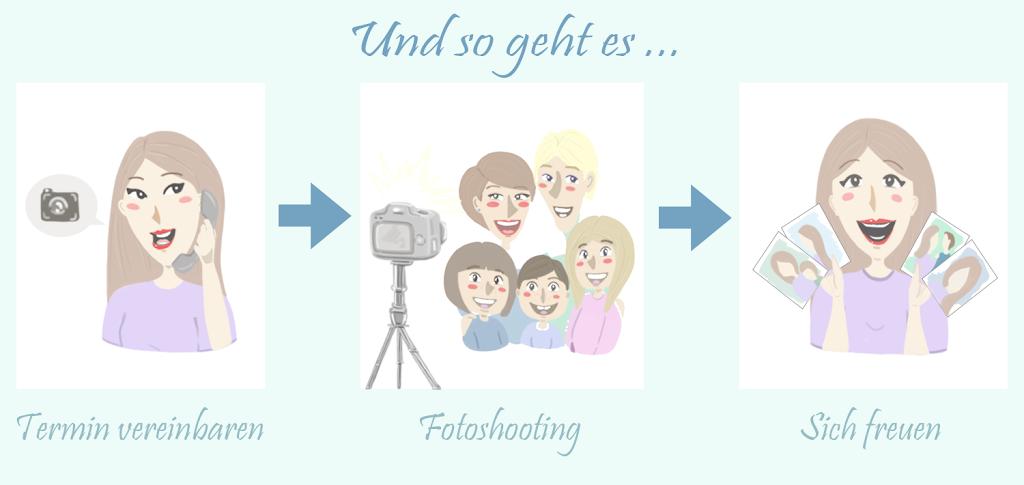 Fotoshooting_buchen