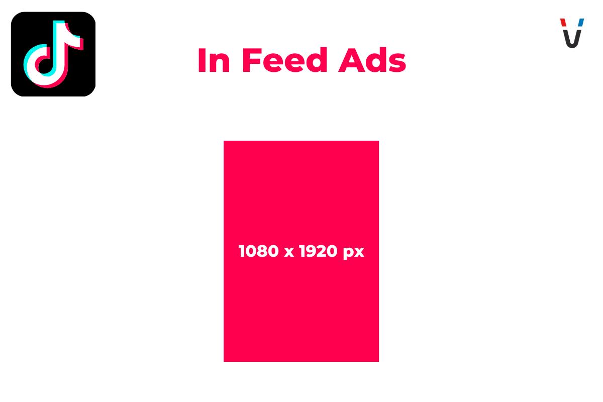 tiktok in feed ads wymoary grafik